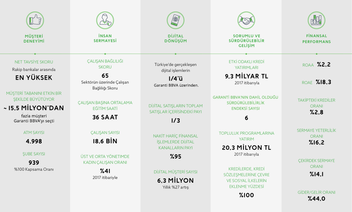 Banka Rusya Standardı: mevduat ve krediler